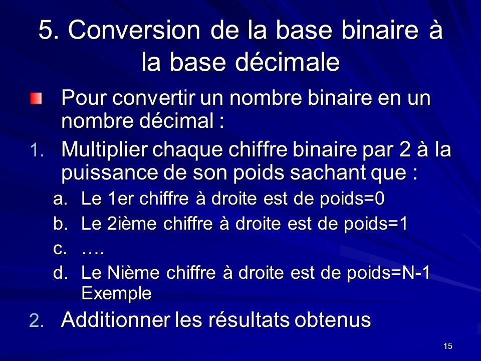 15 5. Conversion de la base binaire à la base décimale Pour convertir un nombre binaire en un nombre décimal : 1. Multiplier chaque chiffre binaire pa