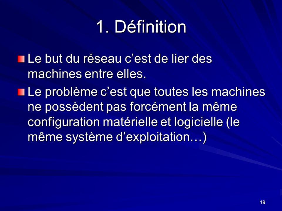 19 1. Définition Le but du réseau cest de lier des machines entre elles. Le problème cest que toutes les machines ne possèdent pas forcément la même c