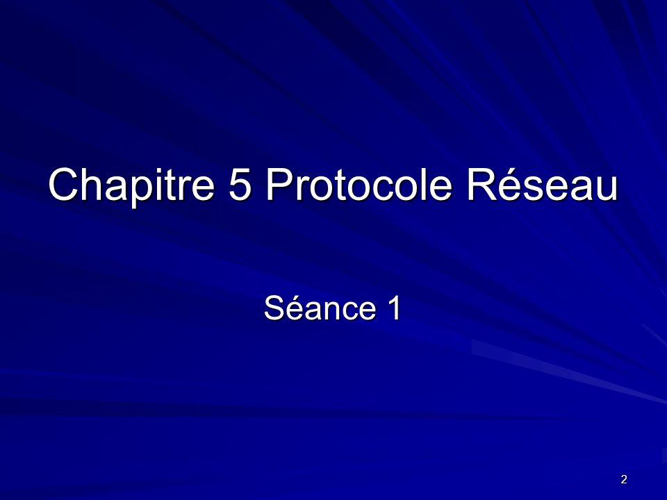 2 Chapitre 5 Protocole Réseau Séance 1