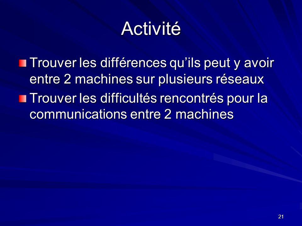 21 Activité Trouver les différences quils peut y avoir entre 2 machines sur plusieurs réseaux Trouver les difficultés rencontrés pour la communication