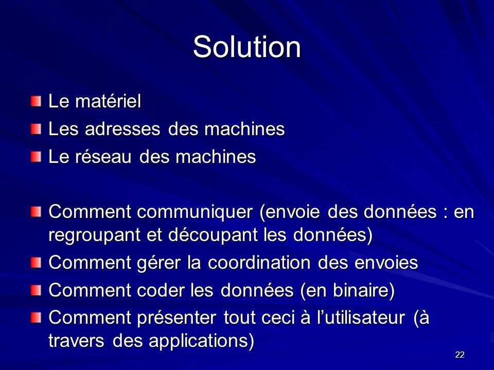 22 Solution Le matériel Les adresses des machines Le réseau des machines Comment communiquer (envoie des données : en regroupant et découpant les donn