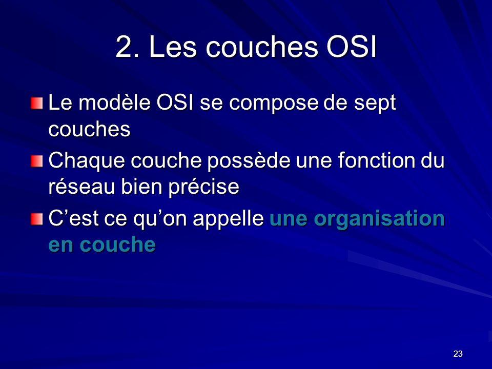 23 2. Les couches OSI Le modèle OSI se compose de sept couches Chaque couche possède une fonction du réseau bien précise Cest ce quon appelle une orga