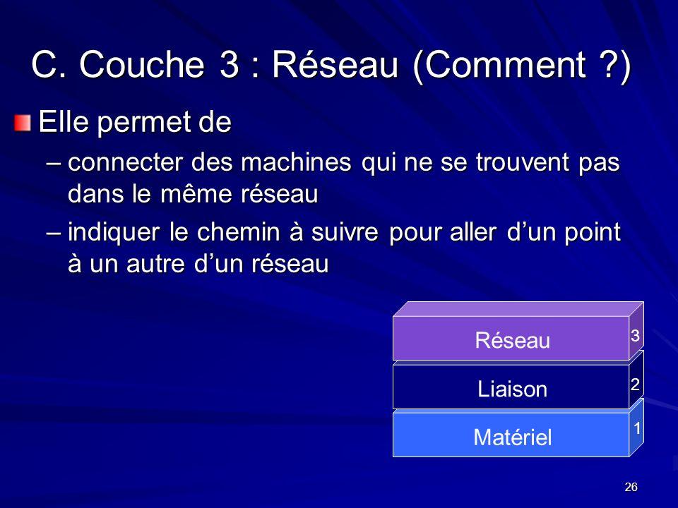 26 C. Couche 3 : Réseau (Comment ?) Elle permet de –connecter des machines qui ne se trouvent pas dans le même réseau –indiquer le chemin à suivre pou