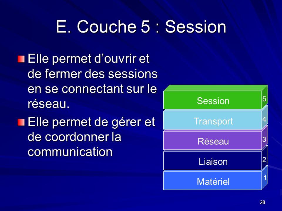 28 E. Couche 5 : Session Elle permet douvrir et de fermer des sessions en se connectant sur le réseau. Elle permet de gérer et de coordonner la commun