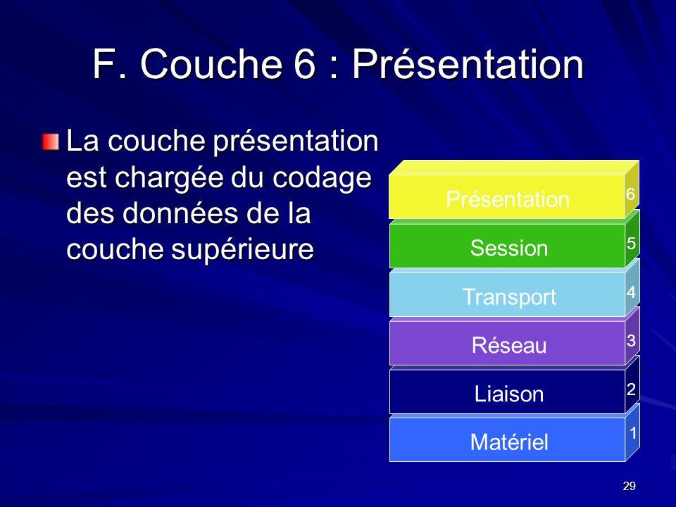 29 F. Couche 6 : Présentation La couche présentation est chargée du codage des données de la couche supérieure Matériel 1 Liaison 2 Réseau 3 Transport