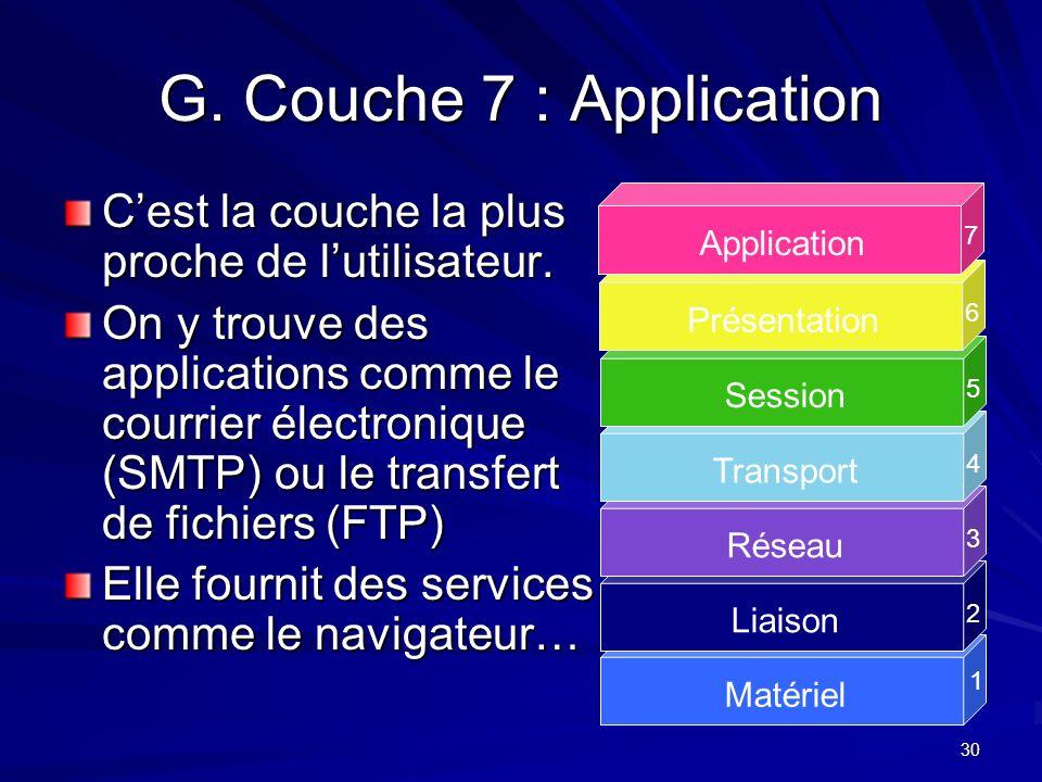 30 G. Couche 7 : Application Cest la couche la plus proche de lutilisateur. On y trouve des applications comme le courrier électronique (SMTP) ou le t