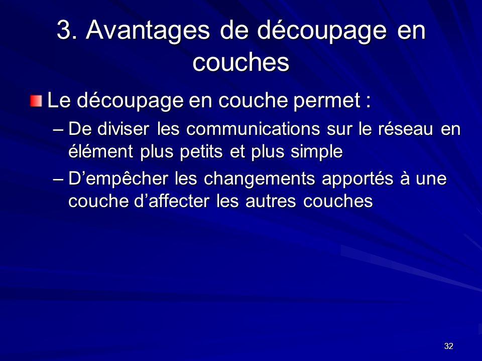 32 3. Avantages de découpage en couches Le découpage en couche permet : –De diviser les communications sur le réseau en élément plus petits et plus si