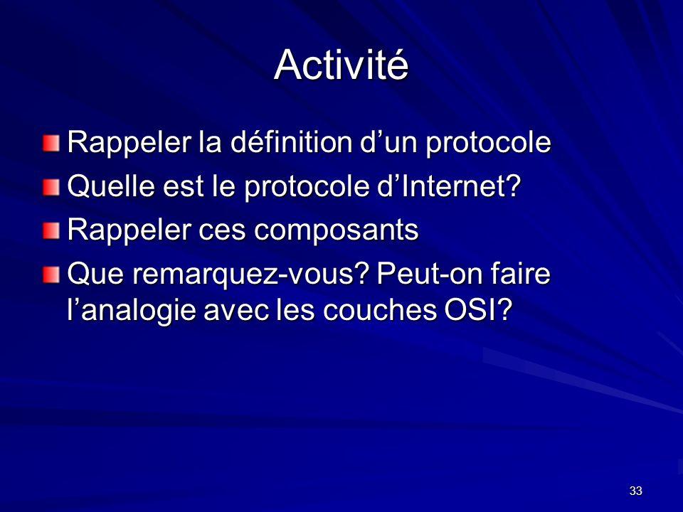 33 Activité Rappeler la définition dun protocole Quelle est le protocole dInternet? Rappeler ces composants Que remarquez-vous? Peut-on faire lanalogi