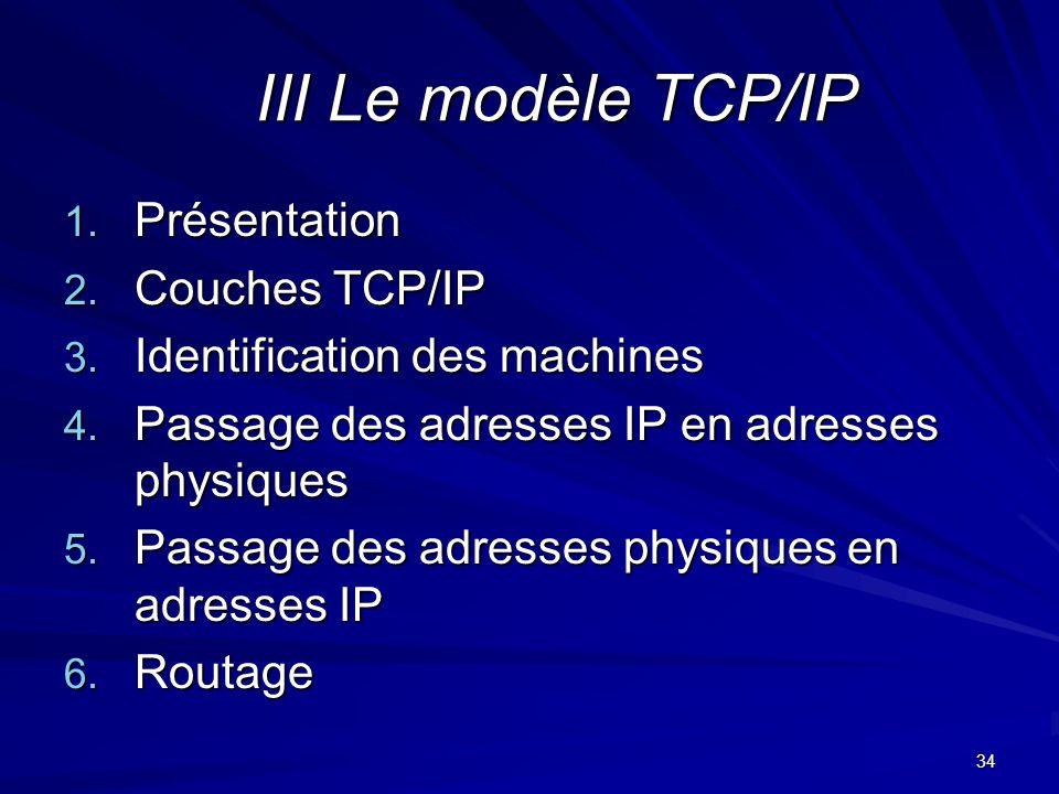 34 III Le modèle TCP/IP 1. Présentation 2. Couches TCP/IP 3. Identification des machines 4. Passage des adresses IP en adresses physiques 5. Passage d