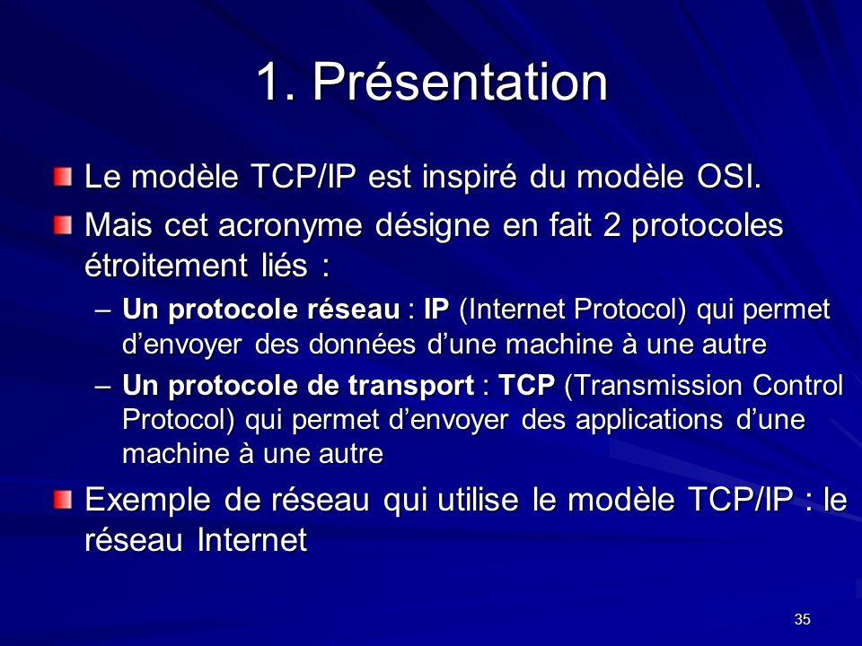 35 1. Présentation Le modèle TCP/IP est inspiré du modèle OSI. Mais cet acronyme désigne en fait 2 protocoles étroitement liés : –Un protocole réseau