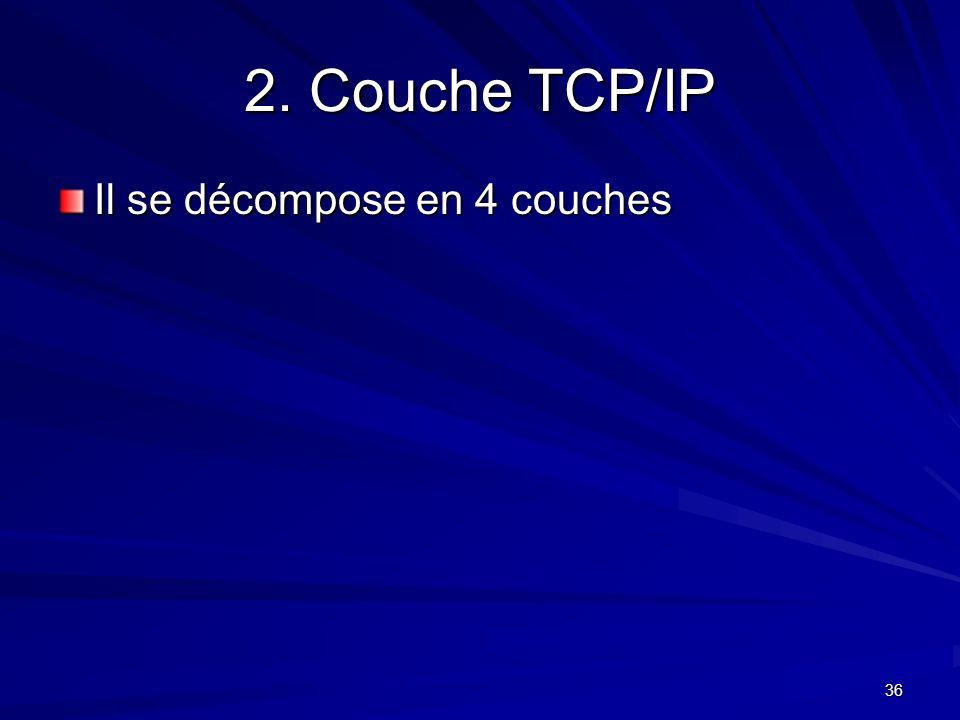 36 2. Couche TCP/IP Il se décompose en 4 couches