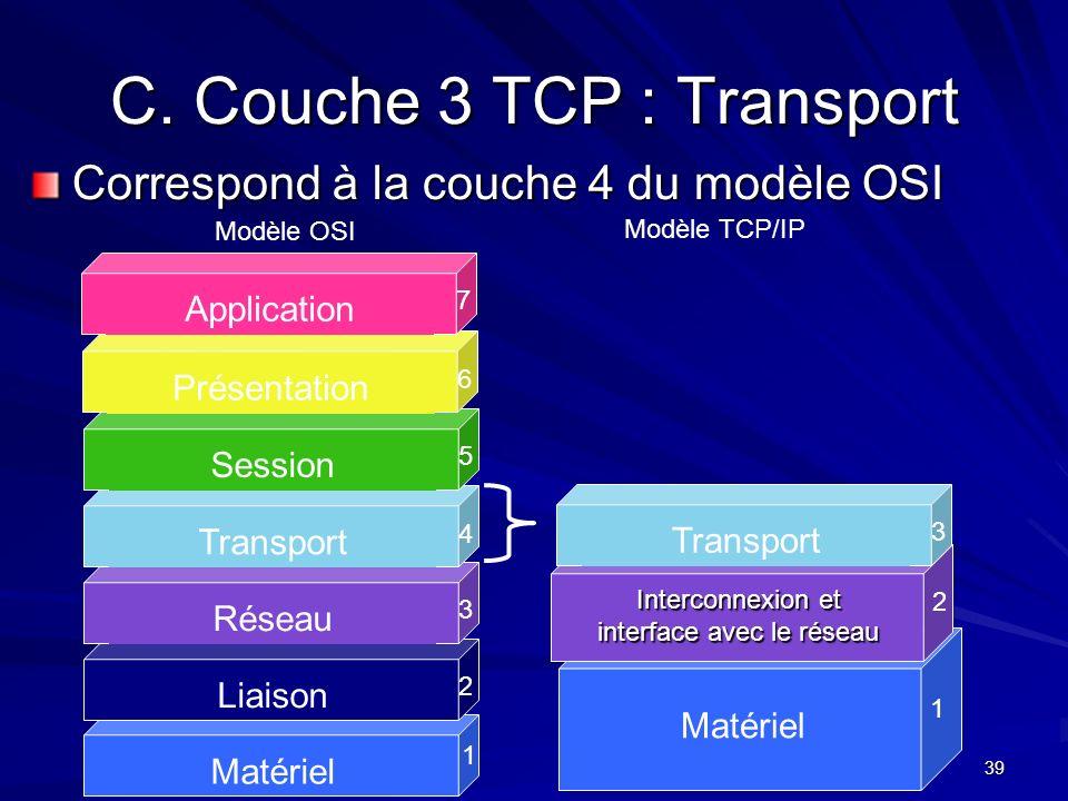 39 C. Couche 3 TCP : Transport Correspond à la couche 4 du modèle OSI Matériel 1 Liaison 2 Réseau 3 Transport 4 Session 5 Présentation 6 Application 7
