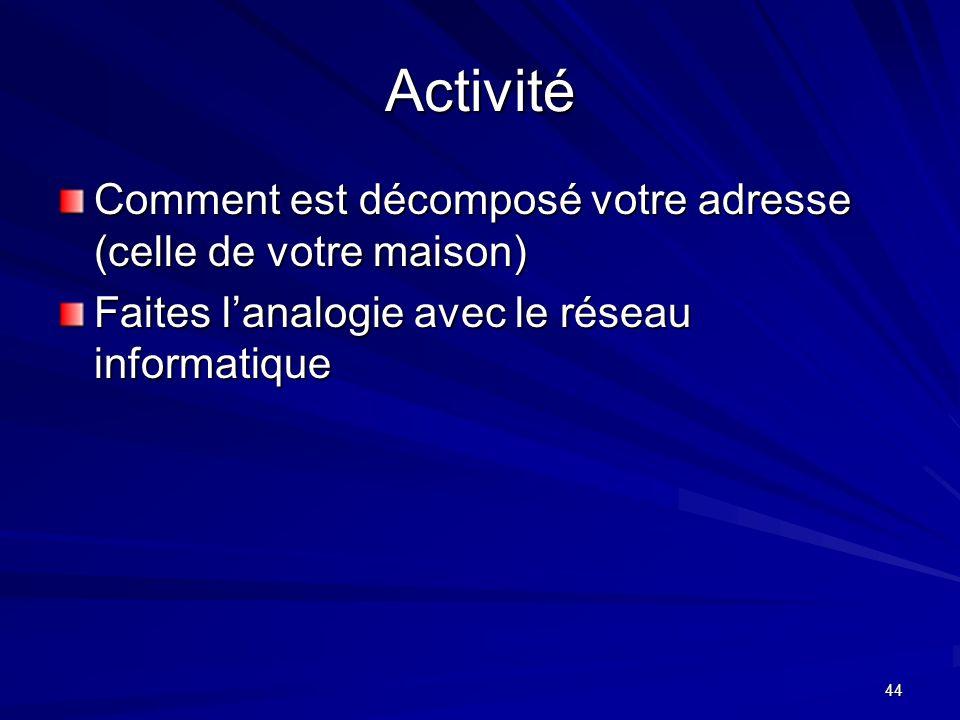 44 Activité Comment est décomposé votre adresse (celle de votre maison) Faites lanalogie avec le réseau informatique