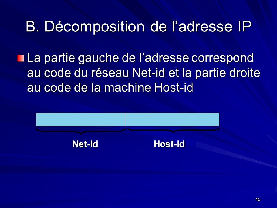 45 B. Décomposition de ladresse IP La partie gauche de ladresse correspond au code du réseau Net-id et la partie droite au code de la machine Host-id