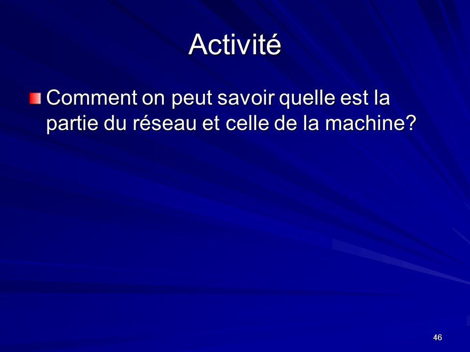 46 Activité Comment on peut savoir quelle est la partie du réseau et celle de la machine?