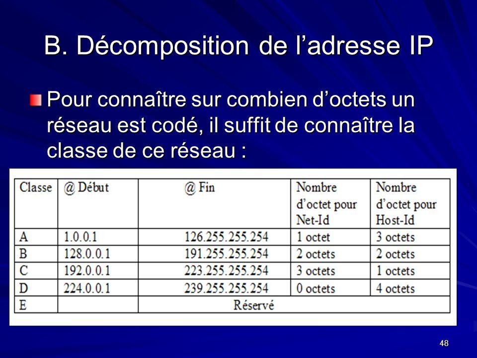 48 B. Décomposition de ladresse IP Pour connaître sur combien doctets un réseau est codé, il suffit de connaître la classe de ce réseau :