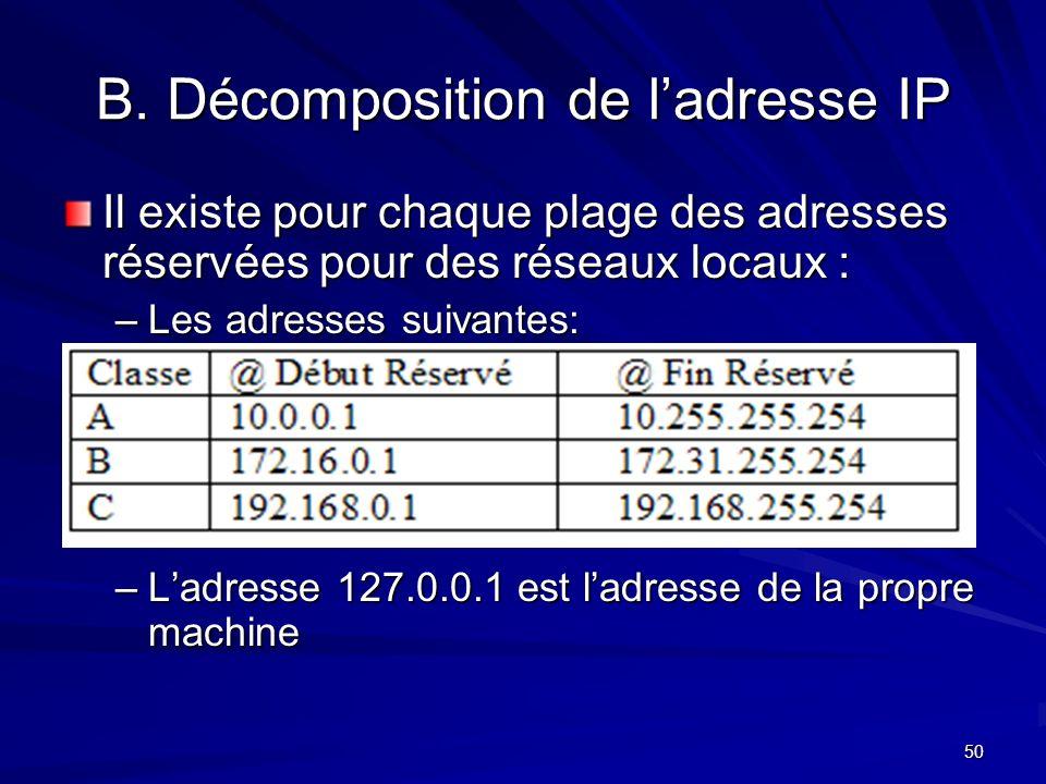 50 B. Décomposition de ladresse IP Il existe pour chaque plage des adresses réservées pour des réseaux locaux : –Les adresses suivantes: –Ladresse 127