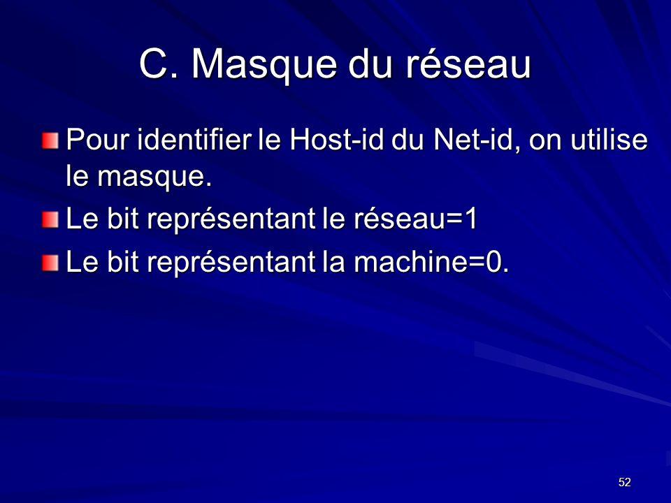 52 C. Masque du réseau Pour identifier le Host-id du Net-id, on utilise le masque. Le bit représentant le réseau=1 Le bit représentant la machine=0.