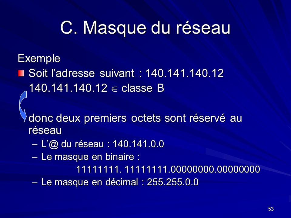 53 C. Masque du réseau Exemple Soit ladresse suivant : 140.141.140.12 140.141.140.12 classe B donc deux premiers octets sont réservé au réseau –L@ du