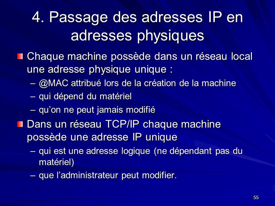 55 4. Passage des adresses IP en adresses physiques Chaque machine possède dans un réseau local une adresse physique unique : –@MAC attribué lors de l