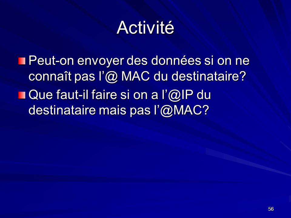 56 Activité Peut-on envoyer des données si on ne connaît pas l@ MAC du destinataire? Que faut-il faire si on a l@IP du destinataire mais pas l@MAC?