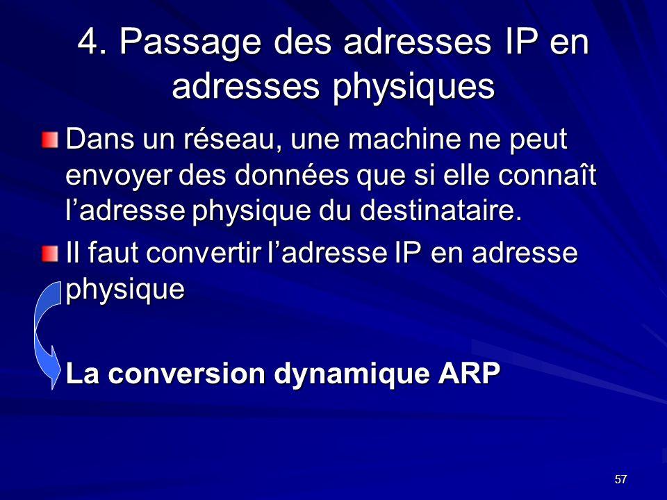 57 4. Passage des adresses IP en adresses physiques Dans un réseau, une machine ne peut envoyer des données que si elle connaît ladresse physique du d