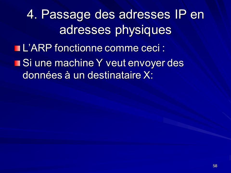 58 4. Passage des adresses IP en adresses physiques LARP fonctionne comme ceci : Si une machine Y veut envoyer des données à un destinataire X:
