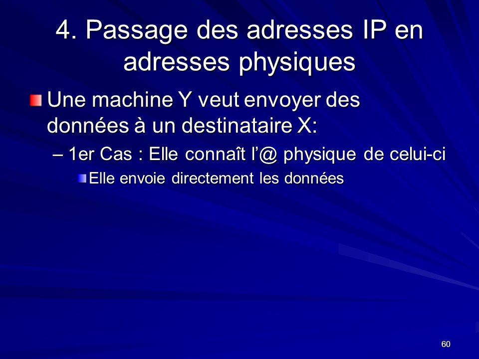60 4. Passage des adresses IP en adresses physiques Une machine Y veut envoyer des données à un destinataire X: –1er Cas : Elle connaît l@ physique de