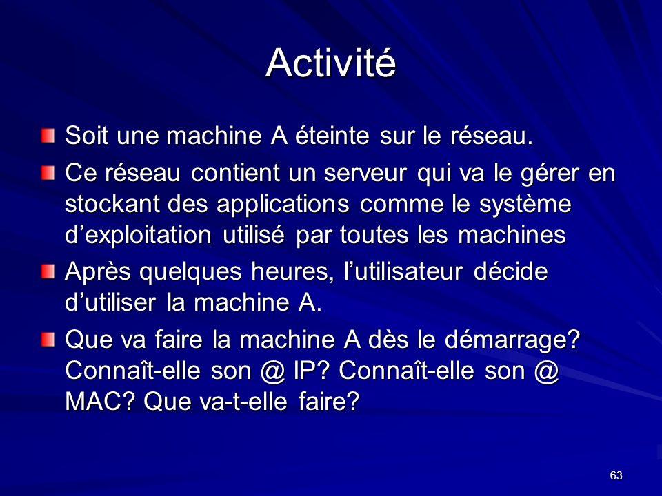 63 Activité Soit une machine A éteinte sur le réseau. Ce réseau contient un serveur qui va le gérer en stockant des applications comme le système dexp