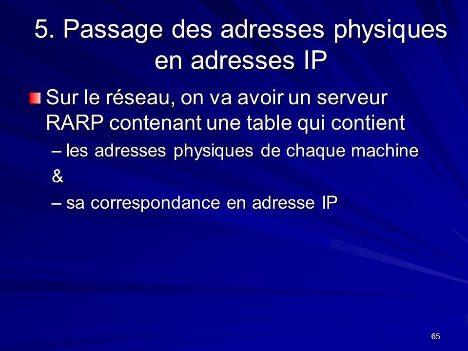 65 5. Passage des adresses physiques en adresses IP Sur le réseau, on va avoir un serveur RARP contenant une table qui contient –les adresses physique
