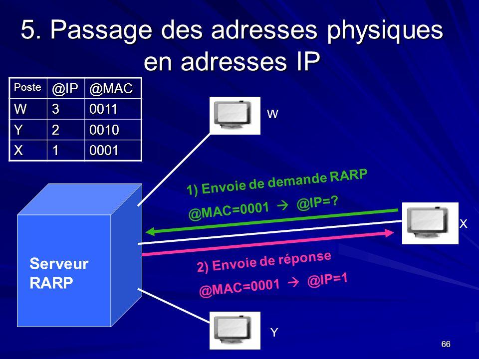 66 5. Passage des adresses physiques en adresses IP Poste@IP@MAC W30011 Y20010 X10001 Serveur RARP X Y W 1) Envoie de demande RARP @MAC=0001 @IP=? 2)