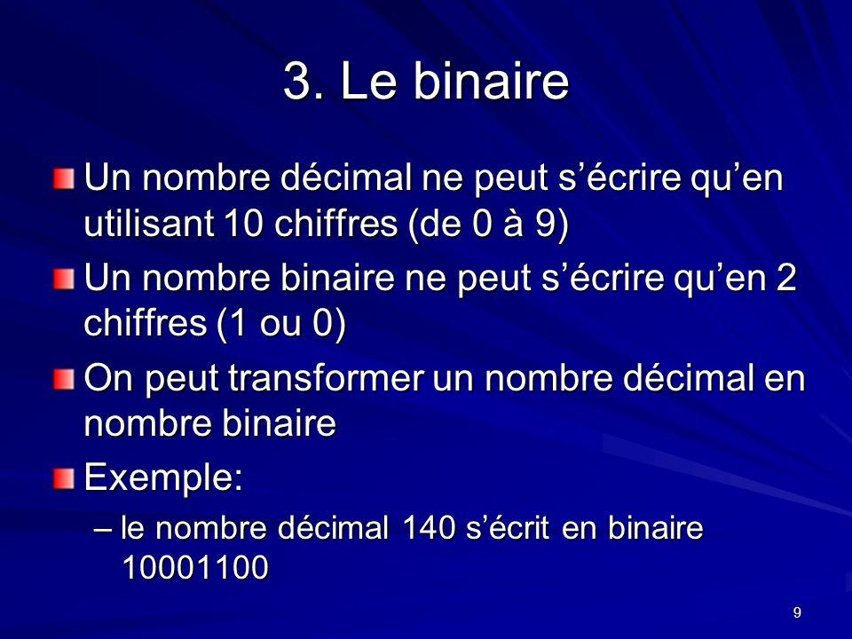 9 3. Le binaire Un nombre décimal ne peut sécrire quen utilisant 10 chiffres (de 0 à 9) Un nombre binaire ne peut sécrire quen 2 chiffres (1 ou 0) On