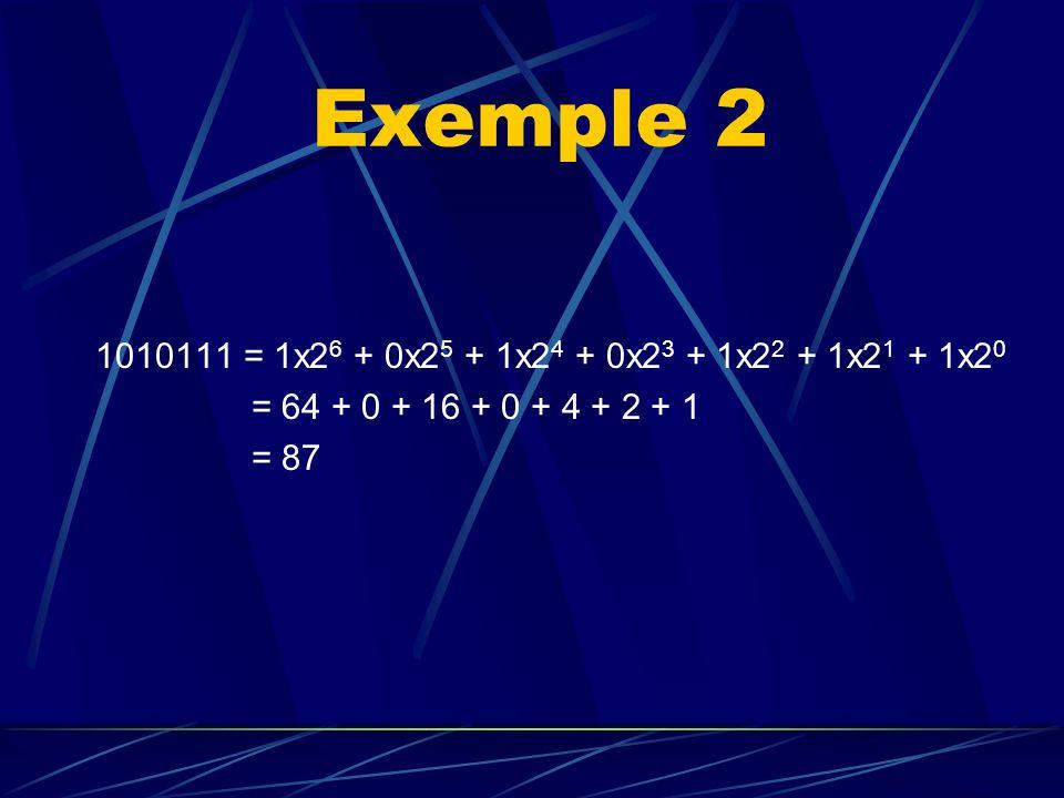 Exemple 2 1010111 = 1x2 6 + 0x2 5 + 1x2 4 + 0x2 3 + 1x2 2 + 1x2 1 + 1x2 0 = 64 + 0 + 16 + 0 + 4 + 2 + 1 = 87