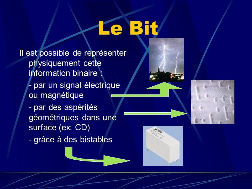 Le Bit Il est possible de représenter physiquement cette information binaire : - par un signal électrique ou magnétique - par des aspérités géométriqu
