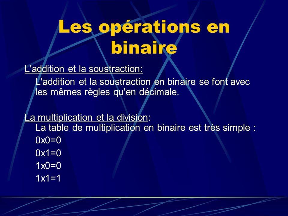 Les opérations en binaire L'addition et la soustraction: L'addition et la soustraction en binaire se font avec les mêmes règles qu'en décimale. La mul