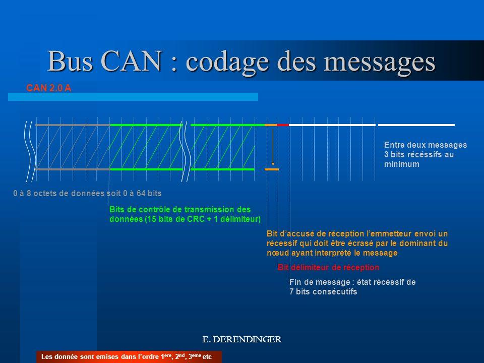 Bus CAN : codage des messages CAN 2.0 A 0 à 8 octets de données soit 0 à 64 bits Bits de contrôle de transmission des données (15 bits de CRC + 1 déli