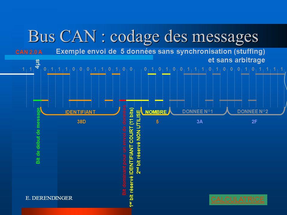 Bus CAN : codage des messages CAN 2.0 A 11 38D 01110111000 IDENTIFIANT Bit de début de message Exemple envoi de 5 données sans synchronisation (stuffi