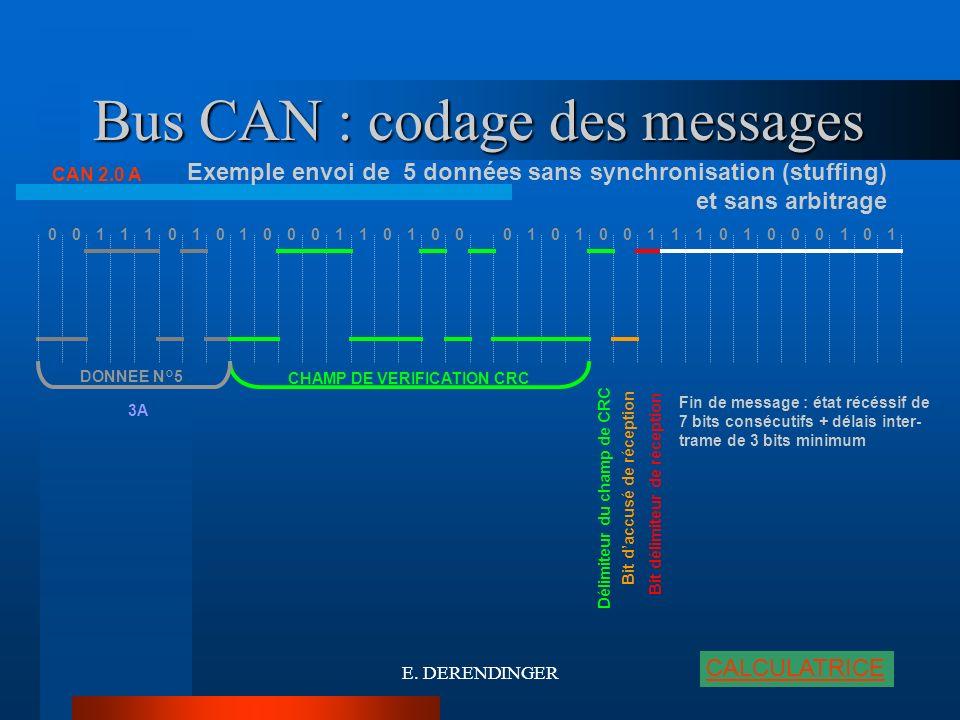 Bus CAN : codage des messages CAN 2.0 A 10111000 Exemple envoi de 5 données sans synchronisation (stuffing) et sans arbitrage CHAMP DE VERIFICATION CR