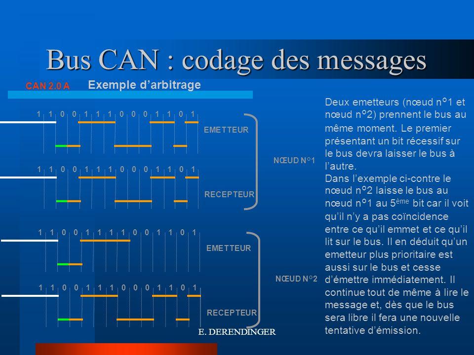 Bus CAN : codage des messages CAN 2.0 A Exemple darbitrage 11011101110000 11011101110000 11011111110000 11011101110000 EMETTEUR RECEPTEUR NŒUD N°1 EME