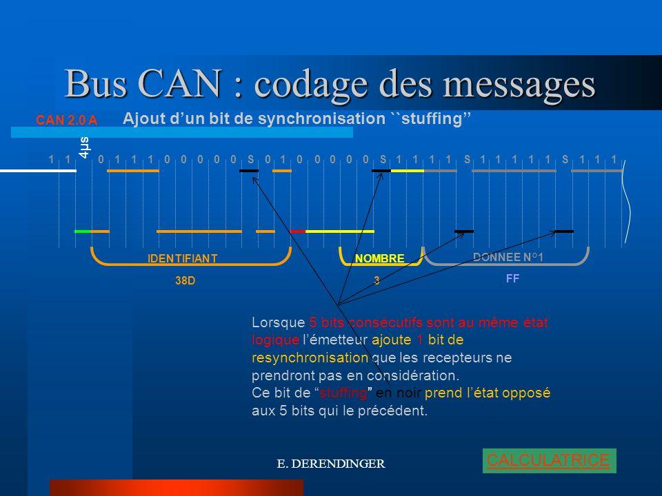 Bus CAN : codage des messages CAN 2.0 A Ajout dun bit de synchronisation ``stuffing Lorsque 5 bits consécutifs sont au même état logique lémetteur ajo