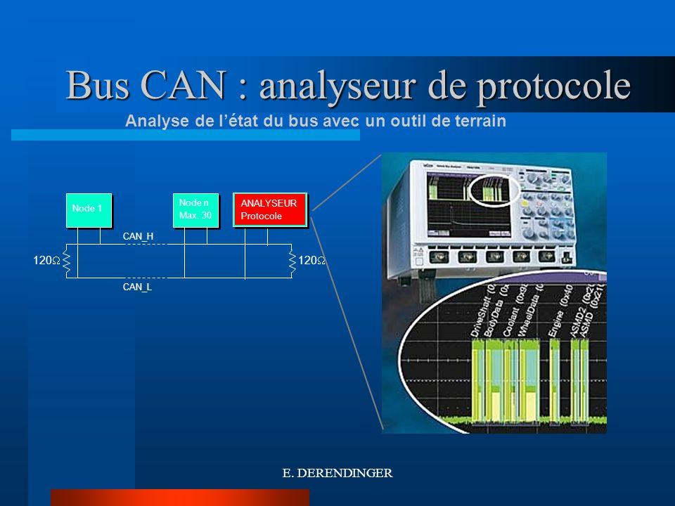 Bus CAN : analyseur de protocole Analyse de létat du bus avec un outil de terrain Node 1 Node n Max. 30 120 CAN_H CAN_L ANALYSEUR Protocole E. DERENDI