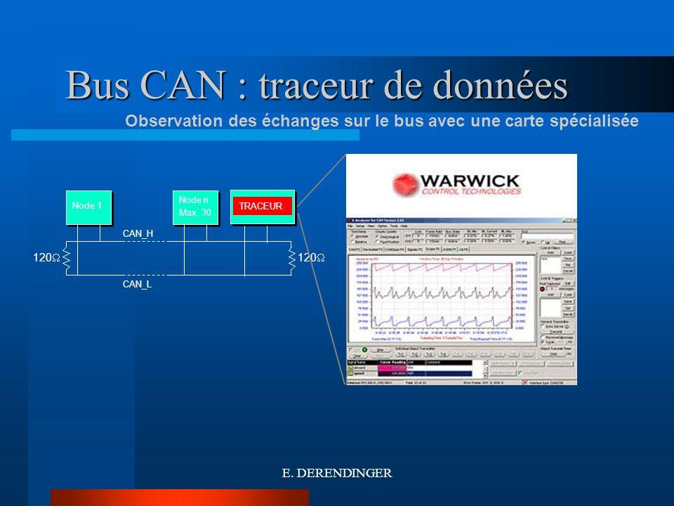 Bus CAN : traceur de données Observation des échanges sur le bus avec une carte spécialisée Node 1 Node n Max. 30 120 CAN_H CAN_L TRACEUR E. DERENDING