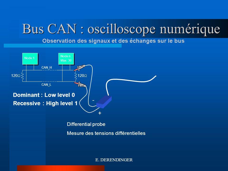 Bus CAN : oscilloscope numérique Node 1 Node n Max. 30 120 CAN_H CAN_L + - Differential probe Mesure des tensions différentielles Dominant : Low level