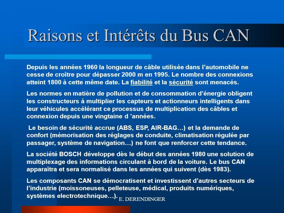 Bus CAN : codage des messages CAN 2.0 A 10111000 Exemple envoi de 5 données sans synchronisation (stuffing) et sans arbitrage CHAMP DE VERIFICATION CRC 1111111100000000000 3A DONNEE N°5 11110000 Bit daccusé de réception Délimiteur du champ de CRC Bit délimiteur de réception Fin de message : état récéssif de 7 bits consécutifs + délais inter- trame de 3 bits minimum CALCULATRICE E.
