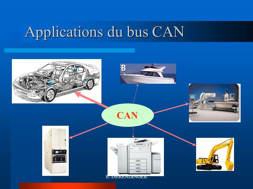 Bus CAN : codage des messages CAN 2.0 A Exemple darbitrage 11011101110000 11011101110000 11011111110000 11011101110000 EMETTEUR RECEPTEUR NŒUD N°1 EMETTEUR RECEPTEUR NŒUD N°2 Deux emetteurs (nœud n°1 et nœud n°2) prennent le bus au même moment.