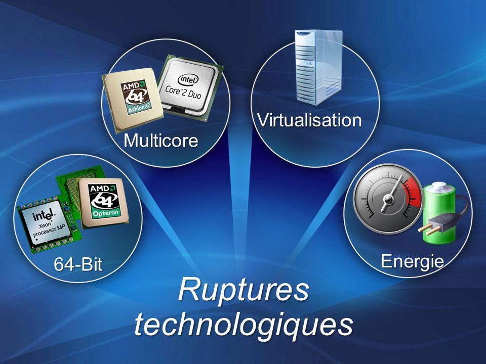 Le service failover cluster de WS 2008 prend en compte les machine virtuelles : Basculement de la machine HYPER-V complète Basculement des VM une à une Possibilité de basculement des baies de disques: System Center Data Protection Manager Solutions intégrées aux baies.