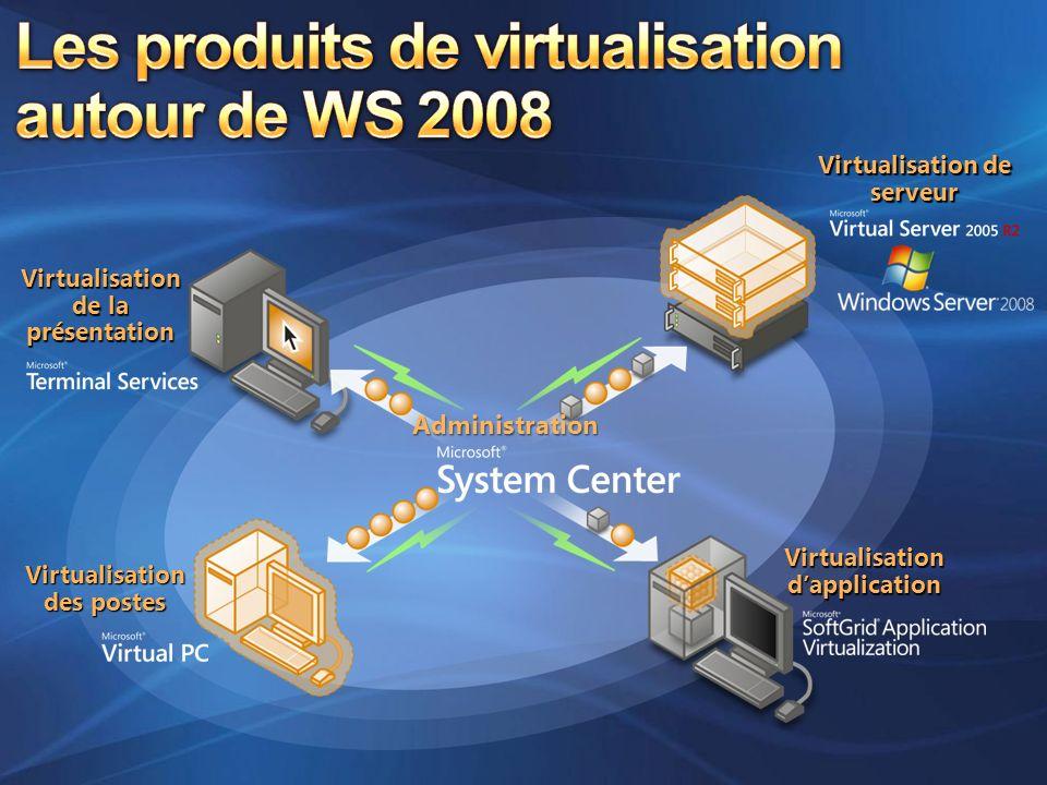 Virtualisation de serveur Virtualisation dapplication Virtualisation des postes Virtualisation de la présentation Administration