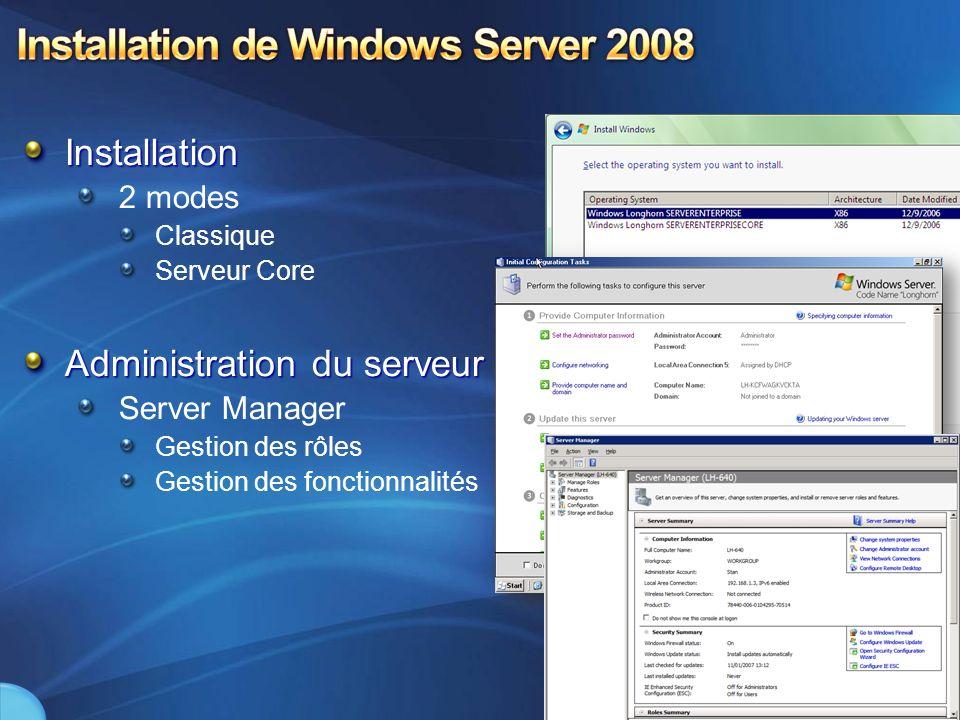 Installation 2 modes Classique Serveur Core Administration du serveur Server Manager Gestion des rôles Gestion des fonctionnalités