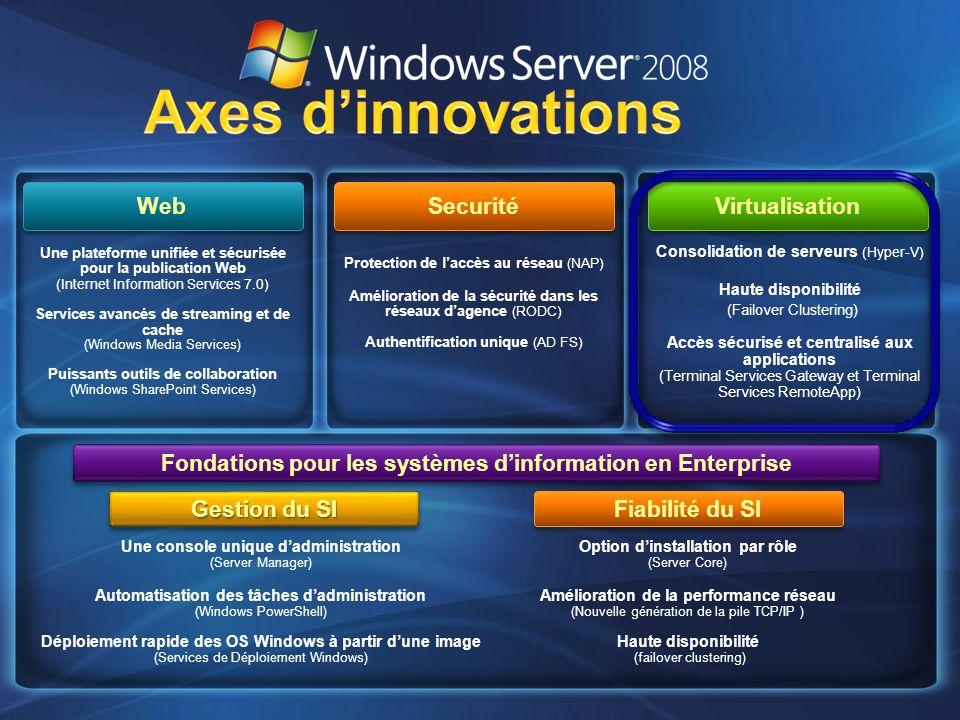 Liste courante des OS supportés par HYPER-V http://www.microsoft.com/windowsserver2008/en/us/hype rv-supported-guest-os.aspx ( En mai : WS 2003 & 2008, Windows 2000, Suse Linux) Site Microsoft France sur la virtualisation www.microsoft.com/france/virtualisation