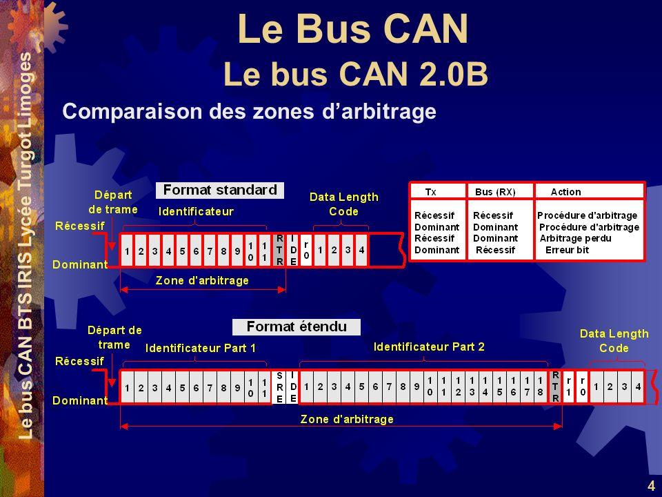 Le Bus CAN Le bus CAN BTS IRIS Lycée Turgot Limoges 4 Comparaison des zones darbitrage Le bus CAN 2.0B